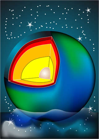 Division of the earth  Cross-section of the earth  Vector