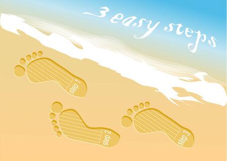 coastline: beach steps. infographic on sand of coastline