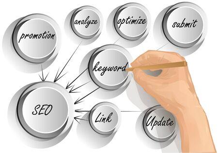 arrière-plan du processus de référencement. concept abstrait de processus de référencement