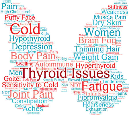 hypothyroidism: Thyroid issues butterfly shaped word cloud on a white. Illustration