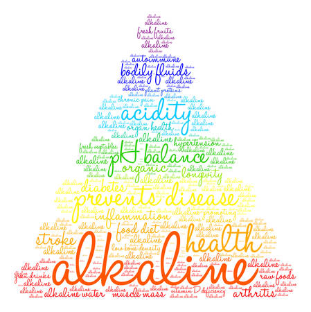 deficiency: Alkaline word cloud on a white background.