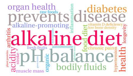 acidity: Alkaline Diet word cloud on a white background. Illustration