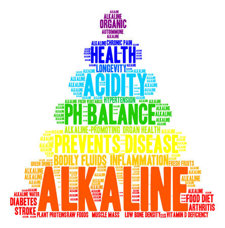Alkaline word cloud on a white background.