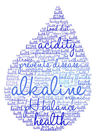acidity: Alkaline word cloud on a white background.