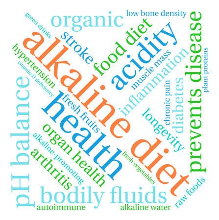 autoimmune: Alkaline Diet word cloud on a white background. Illustration
