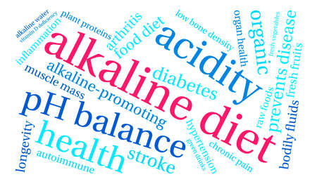 chronic inflammation: Alkaline Diet word cloud on a white background. Illustration