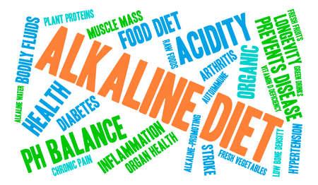 Alkaline Diet word cloud on a white background. Illustration