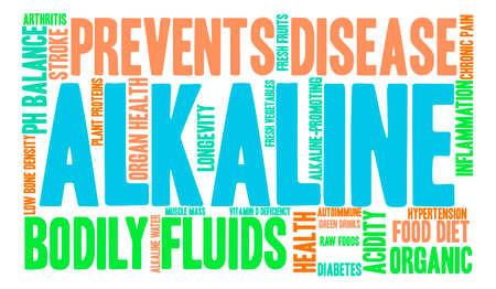 autoimmune: Alkaline word cloud on a white background.