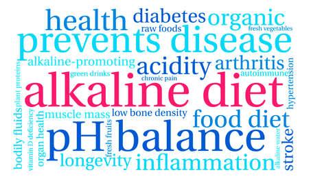Alkaline Diet word cloud on a white background. Иллюстрация