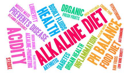 longevity: Alkaline Diet word cloud on a white background. Illustration