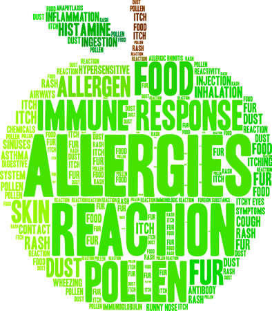 inhalation: Allergies word cloud on a white background.