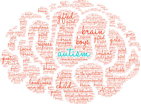 asperger syndrome: Autism Brain word cloud on a white background.