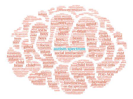 白い背景に自閉症スペクトル脳の単語の雲。