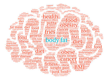 excess: Body Fat Brain word cloud on a white background. Illustration