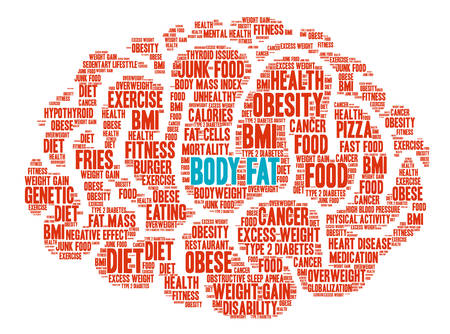 Body Fat Brain word cloud on a white background. Vectores