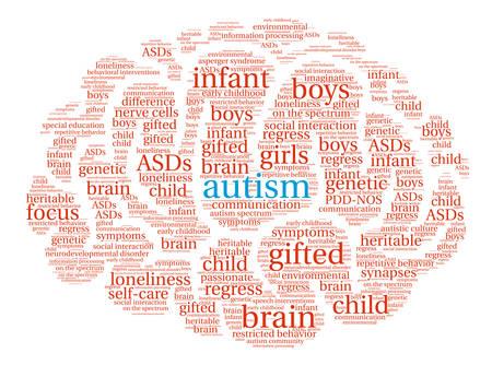 白い背景に自閉症脳の単語の雲。  イラスト・ベクター素材