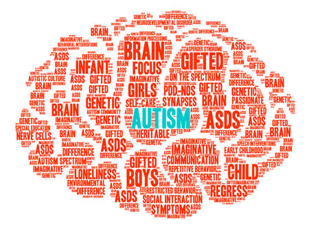 asperger: Autism Brain word cloud on a white background.
