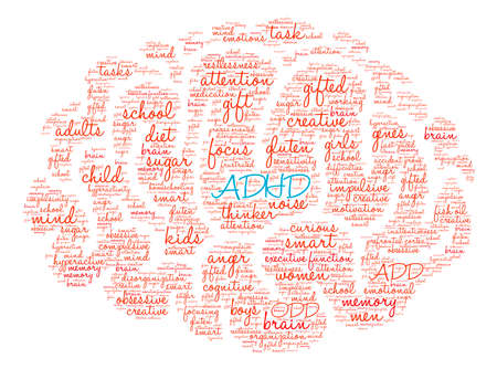 hyperactive: ADHD Brain word cloud on a white background.