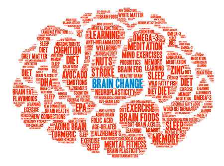Brain Change Brain word cloud on a white background. Illustration