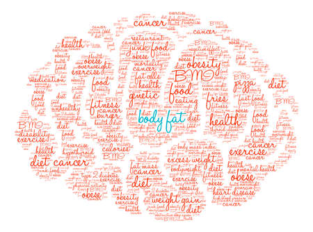 Body Fat Brain word cloud on a white background. Illustration