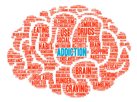 sexual activity: Addiction Brain word cloud on a white background.