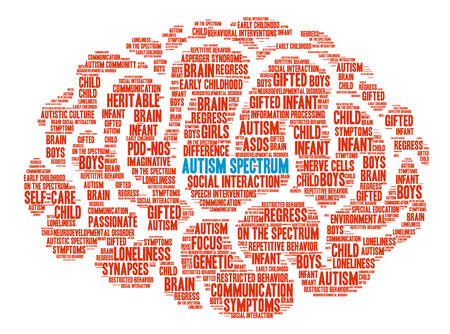 Autism Spectrum Brain word cloud on a white background. Illustration