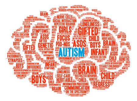Autisme Brain woord wolk op een witte achtergrond. Stockfoto - 67347293