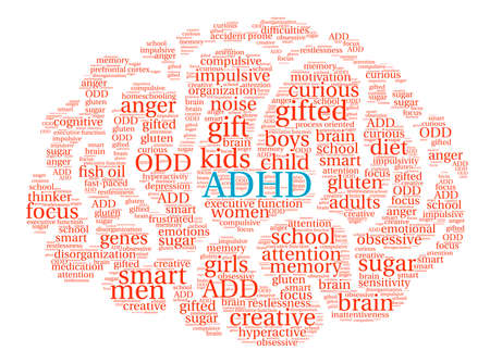 hyperactivity: ADHD Brain word cloud on a white background.