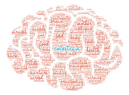 Colostrum Brain word cloud on a white background. 矢量图像