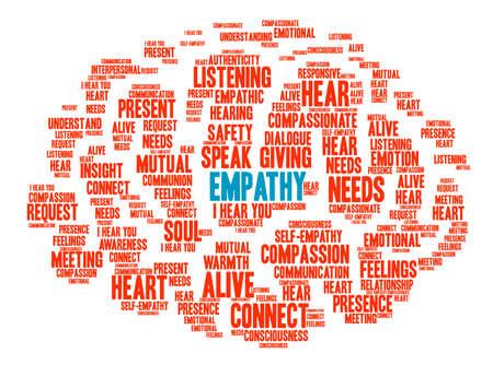 Empatía cerebro nube de palabras sobre un fondo blanco.