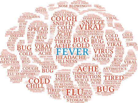 Fever Brain word cloud on a white background.
