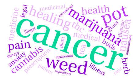 pasto sintetico: Cáncer de marihuana nube de palabras sobre un fondo blanco.