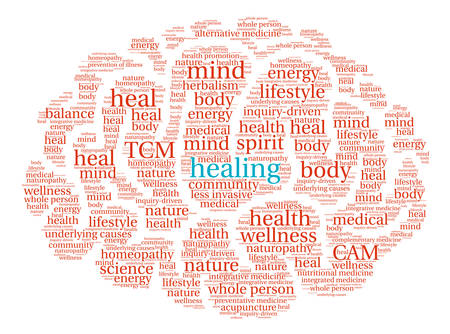 mind body soul: Healing Brain word cloud on a white background.