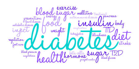 Diabetes word cloud on a white background. Ilustrace