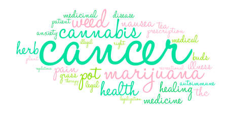 oppose: Cancer Marijuana word cloud on a white background.