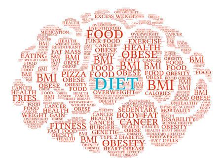 Diet Brain word cloud on a white background. Иллюстрация