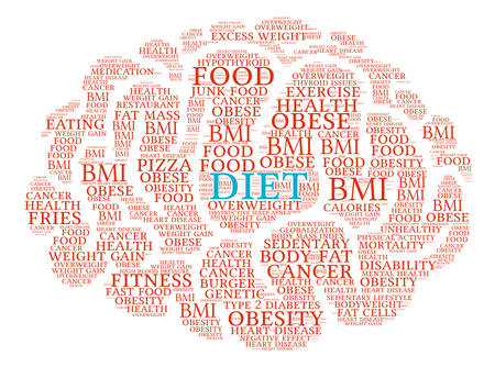 thyroid cancer: Diet Brain word cloud on a white background. Illustration