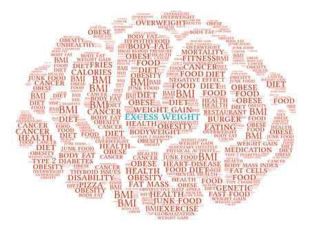 excess: Excess Weight Brain word cloud on a white background. Illustration