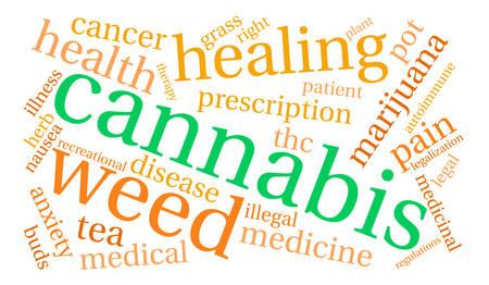 autoimmune: Cannabis word cloud on a white background.