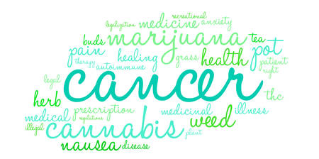 Cancer Marijuana word cloud on a white background. 免版税图像 - 67347555