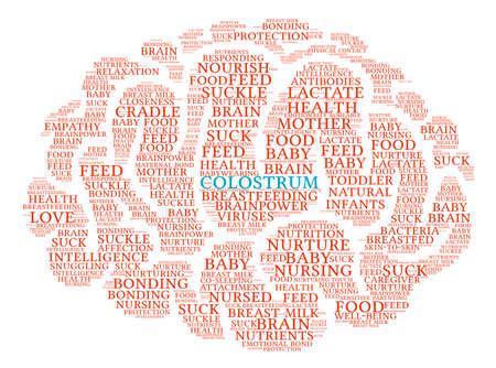Colostrum Brain word cloud on a white background. Ilustração
