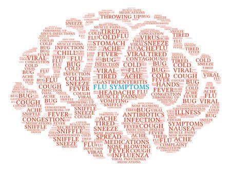 Flu Symptoms Brain word cloud on a white background.