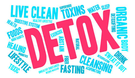 food poison: Detox word cloud on a white background.