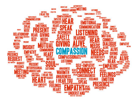 presence: Compassion Brain word cloud on a white background. Illustration