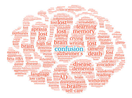 incontinence: Confusion Brain word cloud on a white background.
