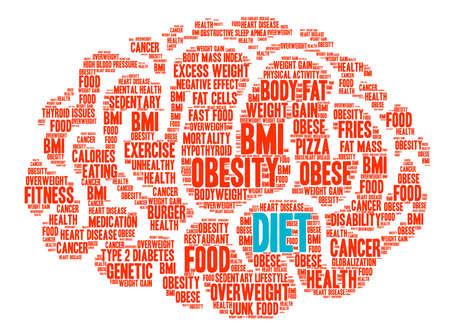 Diet Brain word cloud on a white background. Ilustracja