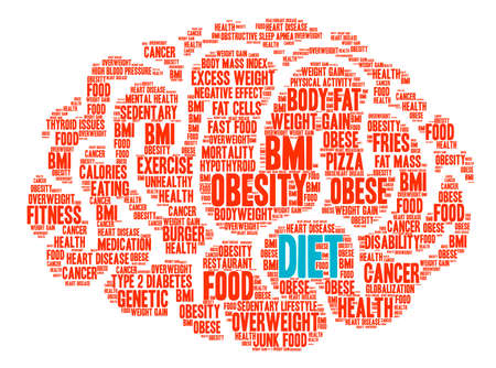 Diet Brain word cloud on a white background. Illustration
