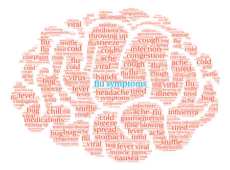 gastroenteritis: Flu Symptoms Brain word cloud on a white background.