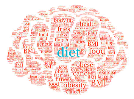excess: Diet Brain word cloud on a white background. Illustration
