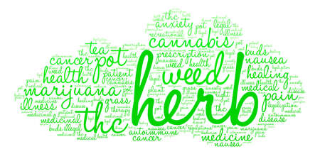 Herb word cloud on a white background.